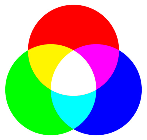 Аддитивные цвета